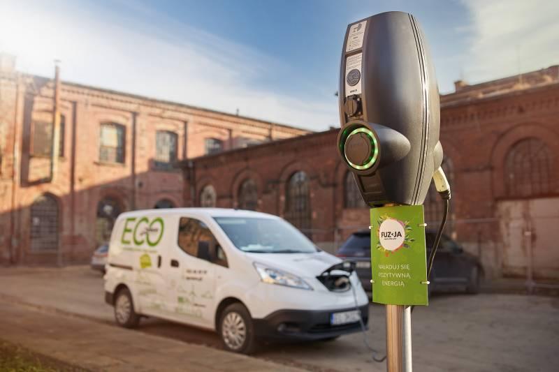 Echo inwestuje wzieloną energię włódzkiej Fuzji